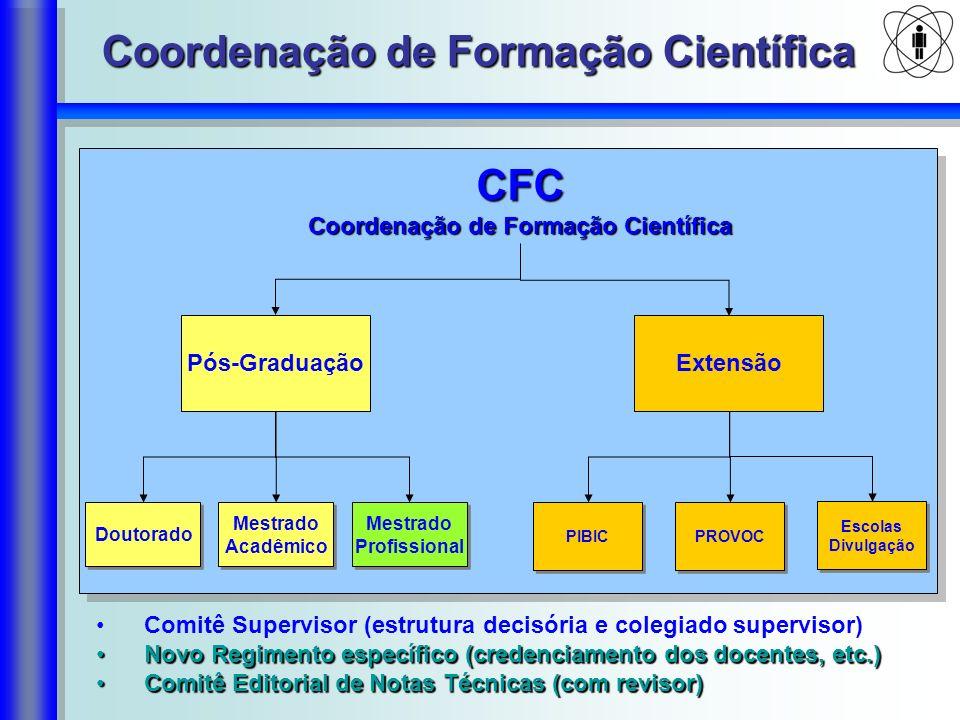 Coordenação de Formação Científica Coordenação de Formação Científica Doutorado Mestrado Acadêmico Mestrado Acadêmico Mestrado Profissional Mestrado Profissional PIBIC PROVOC CFC Coordenação de Formação Científica Pós-GraduaçãoExtensão Escolas Divulgação Escolas Divulgação Comitê Supervisor (estrutura decisória e colegiado supervisor) Novo Regimento específico (credenciamento dos docentes, etc.)Novo Regimento específico (credenciamento dos docentes, etc.) Comitê Editorial de Notas Técnicas (com revisor)Comitê Editorial de Notas Técnicas (com revisor)