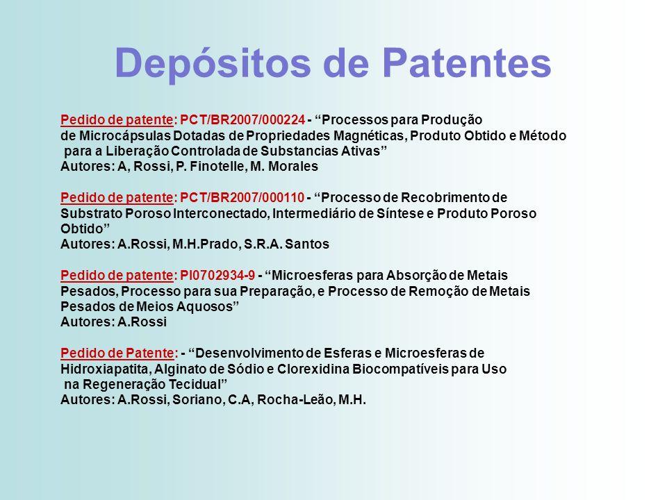 Depósitos de Patentes Pedido de patente: PCT/BR2007/000224 - Processos para Produção de Microcápsulas Dotadas de Propriedades Magnéticas, Produto Obtido e Método para a Liberação Controlada de Substancias Ativas Autores: A, Rossi, P.