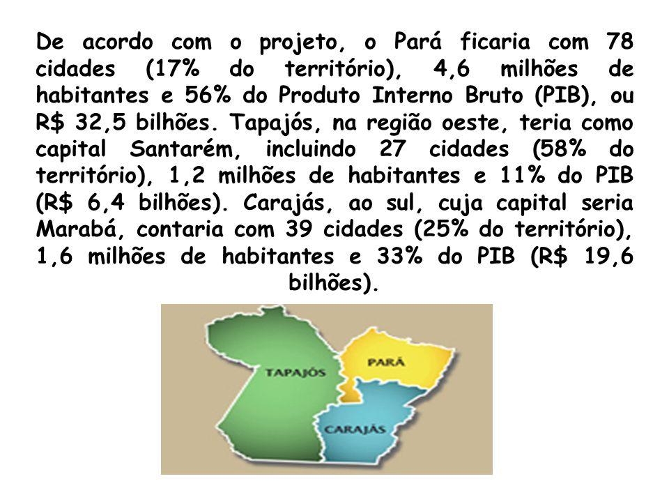 De acordo com o projeto, o Pará ficaria com 78 cidades (17% do território), 4,6 milhões de habitantes e 56% do Produto Interno Bruto (PIB), ou R$ 32,5