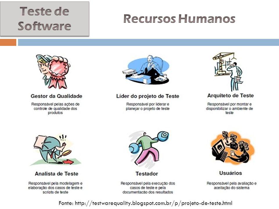 Fonte: http://testwarequality.blogspot.com.br/p/projeto-de-teste.html