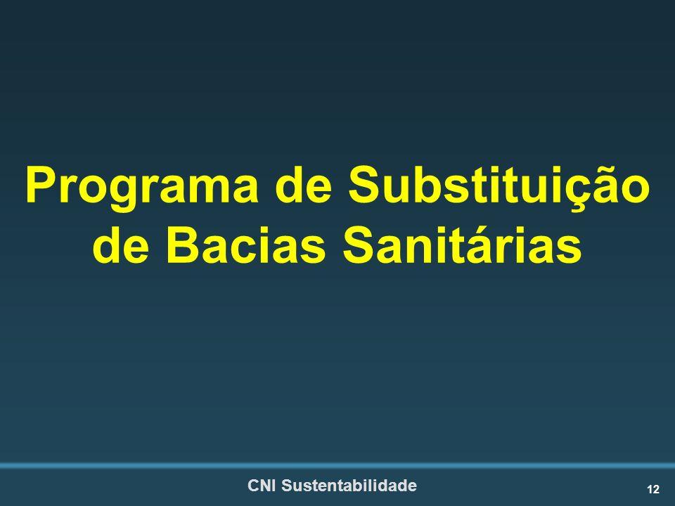 12 CNI Sustentabilidade Programa de Substituição de Bacias Sanitárias