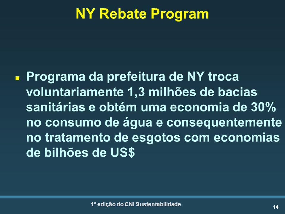14 1ª edição do CNI Sustentabilidade NY Rebate Program n Programa da prefeitura de NY troca voluntariamente 1,3 milhões de bacias sanitárias e obtém uma economia de 30% no consumo de água e consequentemente no tratamento de esgotos com economias de bilhões de US$