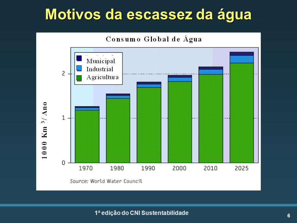 17 1ª edição do CNI Sustentabilidade Case CNI Economia de água em bacias sanitárias 18 andares e 3 subsolos Total de bacias: 196 Consumo de água: ~ 24000 m³/mês Valor da conta de água: R$ 29.791,08