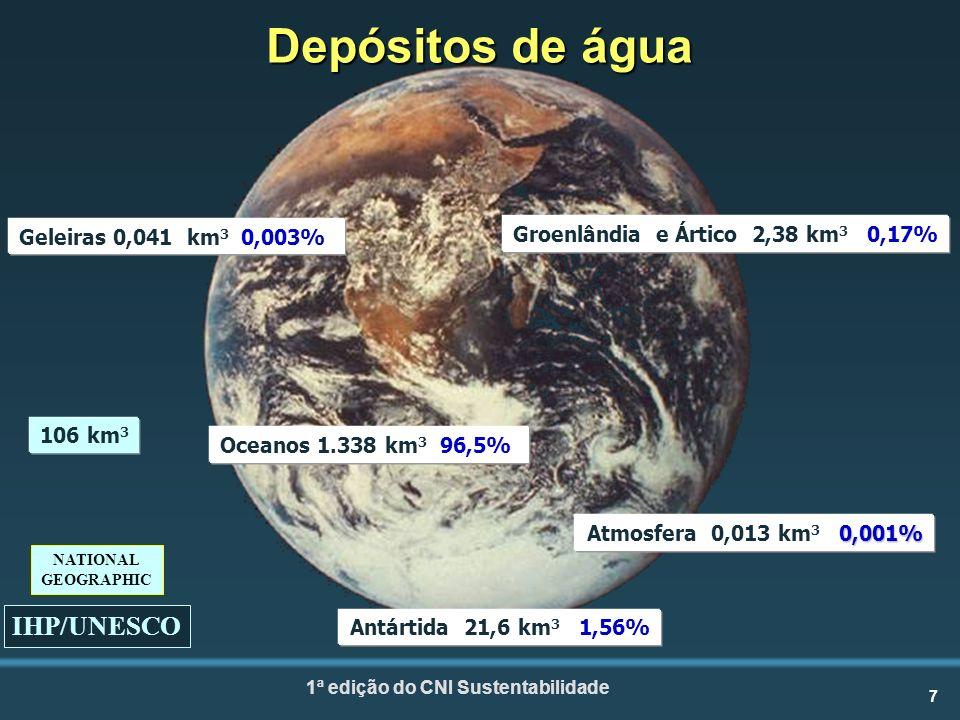 7 1ª edição do CNI Sustentabilidade Depósitos de água Oceanos 1.338 km 3 96,5% Antártida 21,6 km 3 1,56% Groenlândia e Ártico 2,38 km 3 0,17% 0,001% Atmosfera 0,013 km 3 0,001% Geleiras 0,041 km 3 0,003% 106 km 3 NATIONAL GEOGRAPHIC IHP/UNESCO