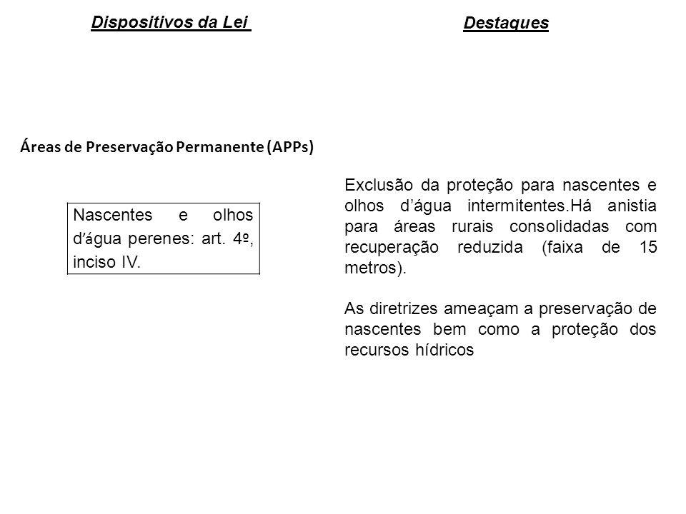 Áreas de Preservação Permanente (APPs) Nascentes e olhos d á gua perenes: art. 4 º, inciso IV. Exclusão da proteção para nascentes e olhos dágua inter