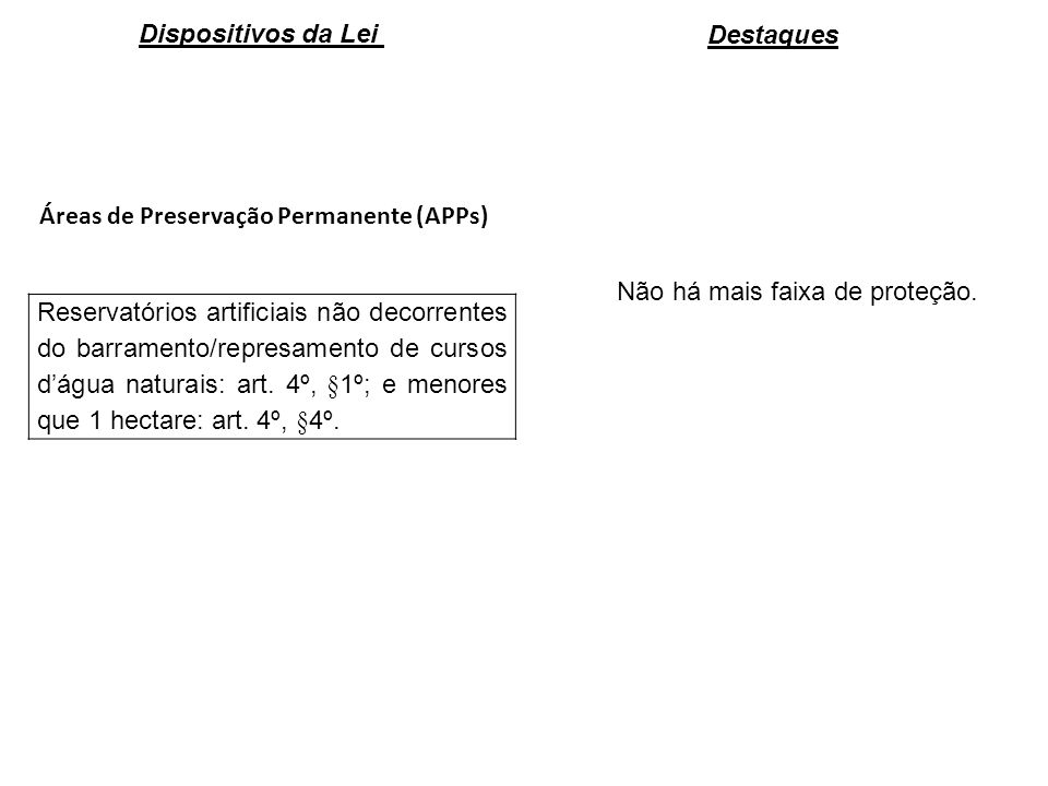 Áreas de Preservação Permanente (APPs) Reservatórios artificiais não decorrentes do barramento/represamento de cursos dágua naturais: art. 4º, §1º; e