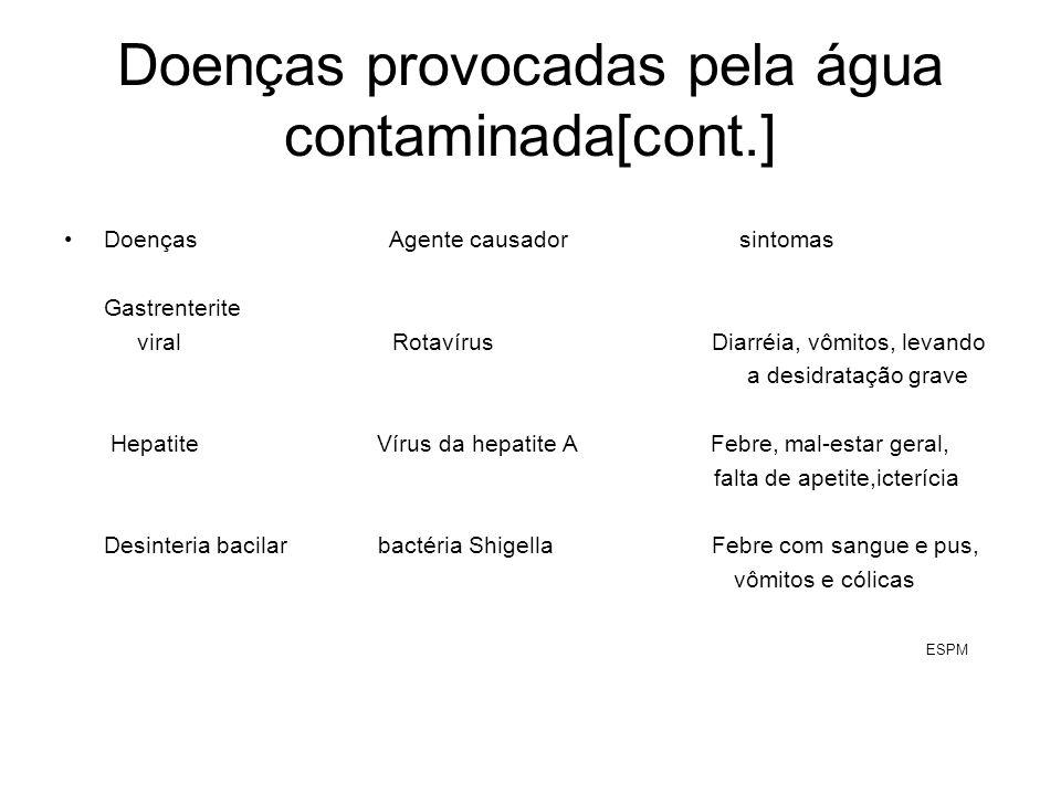 Doenças provocadas pela água contaminada[cont.] Doenças Agente causador sintomas Gastrenterite viral Rotavírus Diarréia, vômitos, levando a desidrataç
