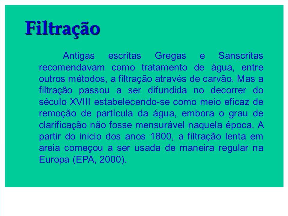 Filtração Antigas escritas Gregas e Sanscritas recomendavam como tratamento de água, entre outros métodos, a filtração através de carvão. Mas a filtra