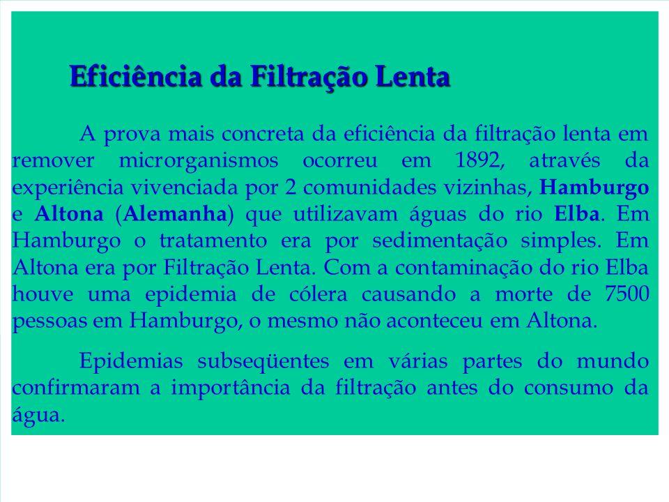 A prova mais concreta da eficiência da filtração lenta em remover microrganismos ocorreu em 1892, através da experiência vivenciada por 2 comunidades
