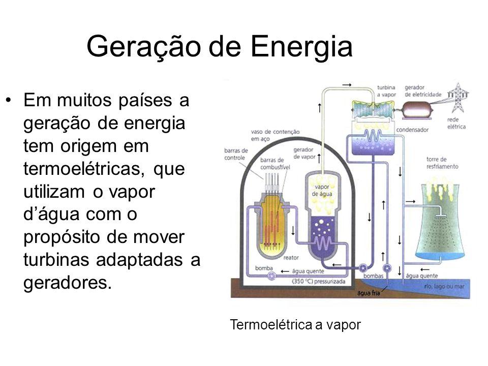 Geração de Energia Em muitos países a geração de energia tem origem em termoelétricas, que utilizam o vapor dágua com o propósito de mover turbinas ad