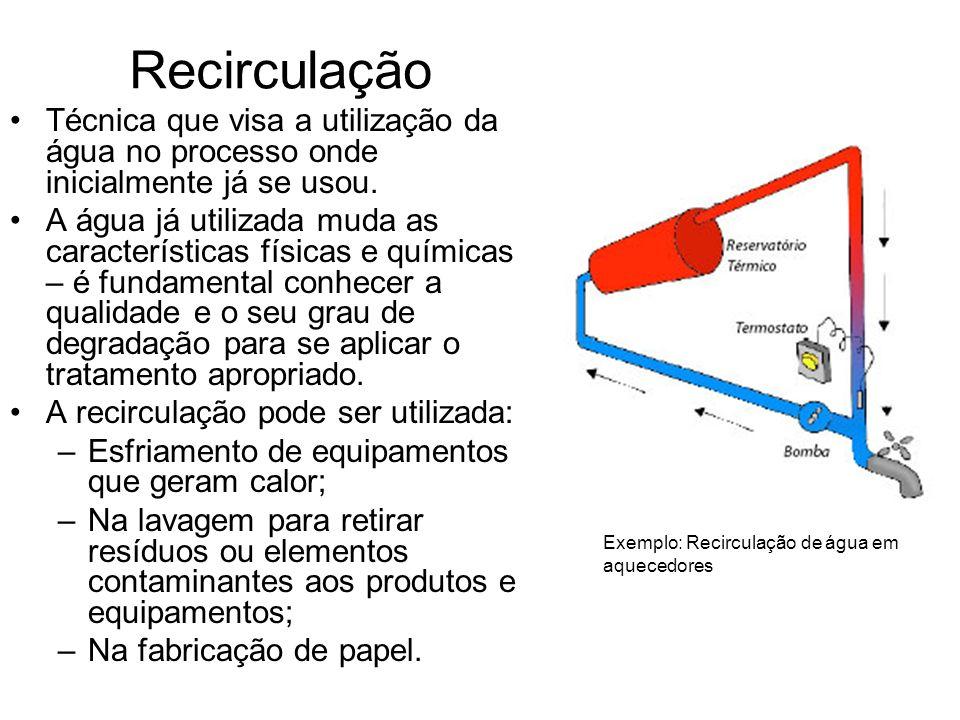 Recirculação Técnica que visa a utilização da água no processo onde inicialmente já se usou. A água já utilizada muda as características físicas e quí