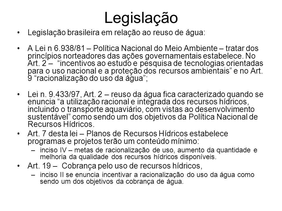Legislação Legislação brasileira em relação ao reuso de água: A Lei n 6.938/81 – Política Nacional do Meio Ambiente – tratar dos princípios norteadore