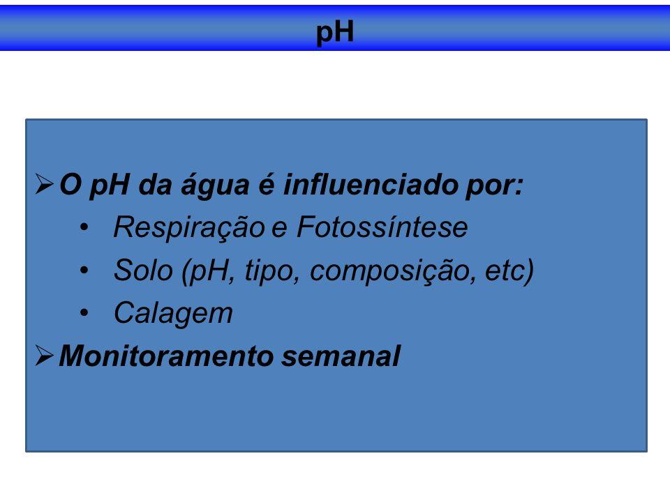 O pH da água é influenciado por: Respiração e Fotossíntese Solo (pH, tipo, composição, etc) Calagem Monitoramento semanal pH