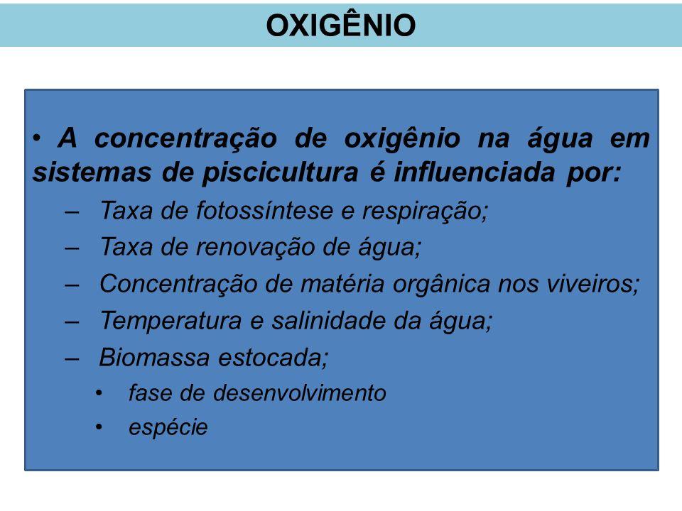 A concentração de oxigênio na água em sistemas de piscicultura é influenciada por: –Taxa de fotossíntese e respiração; –Taxa de renovação de água; –Concentração de matéria orgânica nos viveiros; –Temperatura e salinidade da água; –Biomassa estocada; fase de desenvolvimento espécie OXIGÊNIO