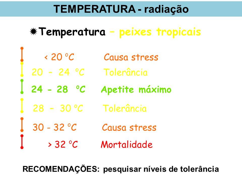 TEMPERATURA - radiação Temperatura – peixes tropicais < 20 o C Causa stress 20 – 24 o C Tolerância24 - 28 o C Apetite máximo 28 – 30 o CTolerância30 - 32 o CCausa stress > 32 o CMortalidade RECOMENDAÇÕES: pesquisar níveis de tolerância