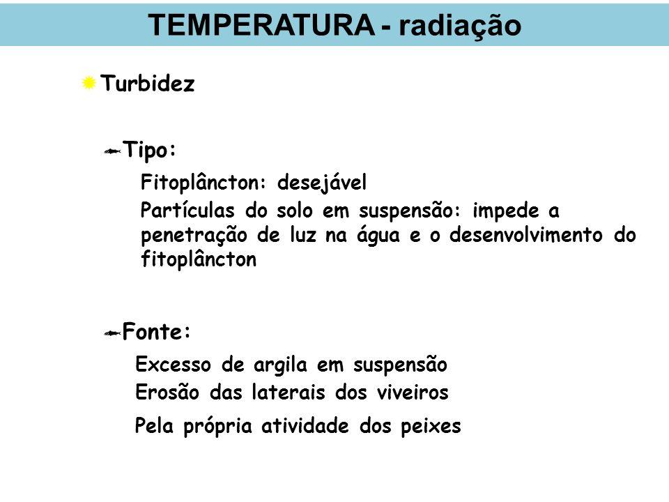 Turbidez Tipo: Fitoplâncton: desejável Fonte: Partículas do solo em suspensão: impede a penetração de luz na água e o desenvolvimento do fitoplâncton Excesso de argila em suspensão Erosão das laterais dos viveiros Pela própria atividade dos peixes TEMPERATURA - radiação