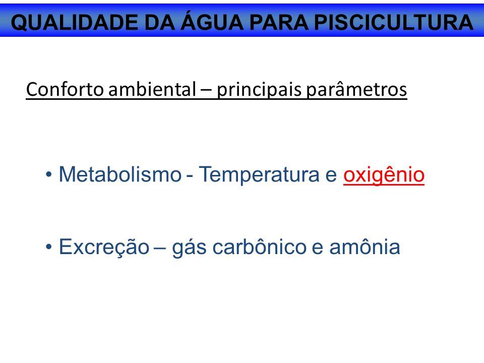 Conforto ambiental – principais parâmetros Excreção – gás carbônico e amônia Metabolismo - Temperatura e oxigênio QUALIDADE DA ÁGUA PARA PISCICULTURA