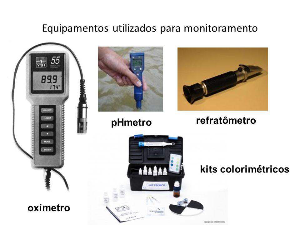 Equipamentos utilizados para monitoramento oxímetro pHmetro refratômetro kits colorimétricos