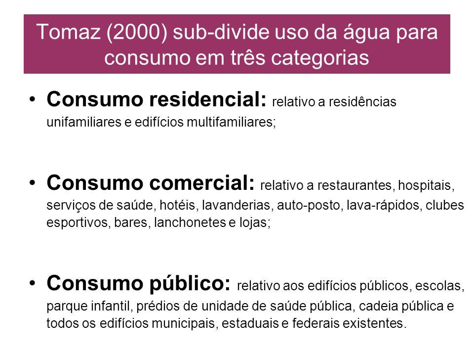 Tomaz (2000) sub-divide uso da água para consumo em três categorias Consumo residencial: relativo a residências unifamiliares e edifícios multifamilia
