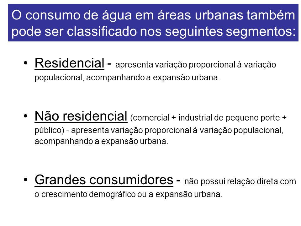 O consumo de água em áreas urbanas também pode ser classificado nos seguintes segmentos: Residencial - apresenta variação proporcional à variação popu