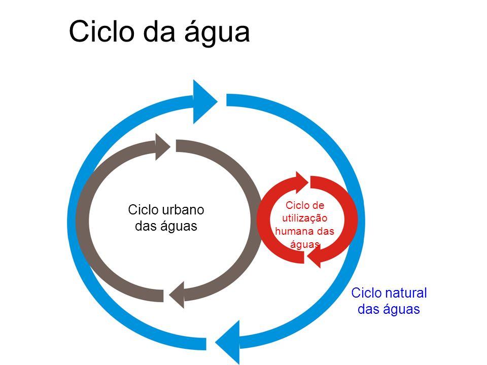 Consumo diário por m² de área de construção privativa (m³ / m². dia) SECO BASC SIMIC