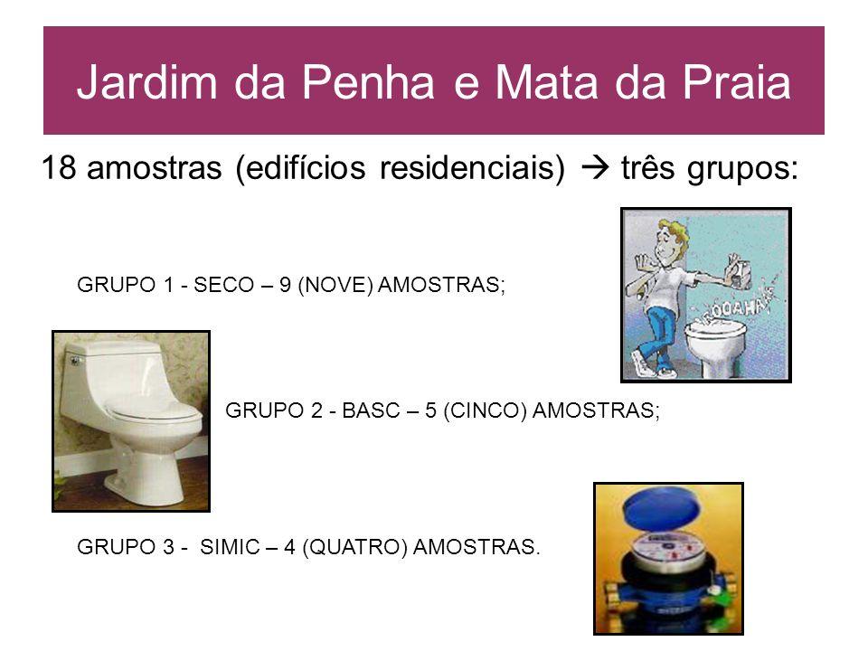 18 amostras (edifícios residenciais) três grupos: GRUPO 1 - SECO – 9 (NOVE) AMOSTRAS; GRUPO 3 - SIMIC – 4 (QUATRO) AMOSTRAS. GRUPO 2 - BASC – 5 (CINCO