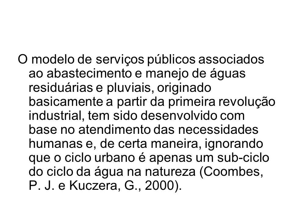 O modelo de serviços públicos associados ao abastecimento e manejo de águas residuárias e pluviais, originado basicamente a partir da primeira revoluç