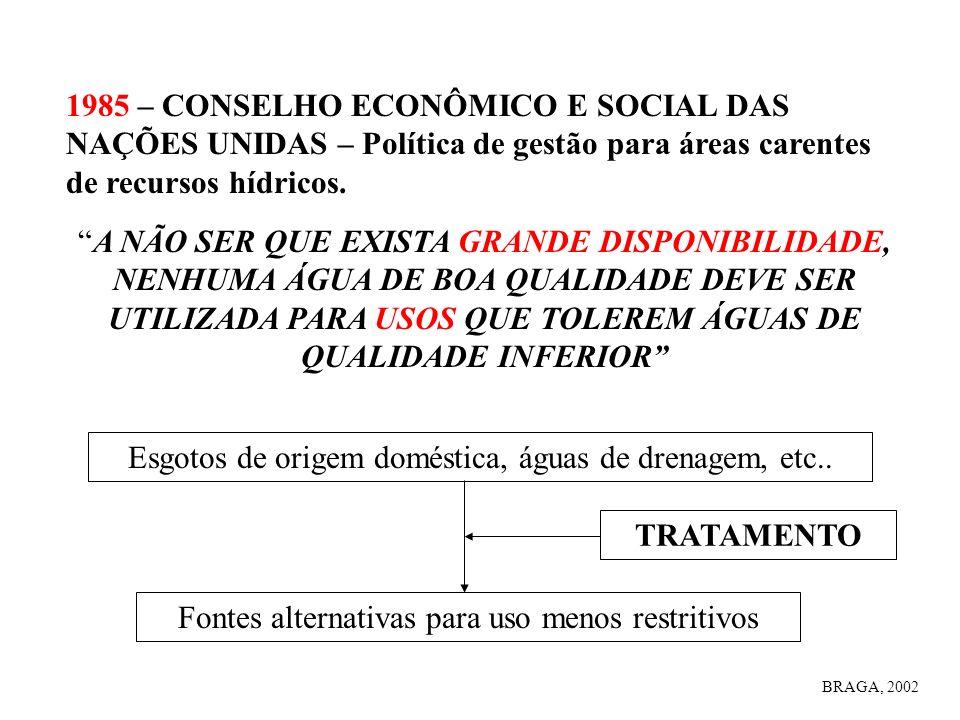 1985 – CONSELHO ECONÔMICO E SOCIAL DAS NAÇÕES UNIDAS – Política de gestão para áreas carentes de recursos hídricos. A NÃO SER QUE EXISTA GRANDE DISPON