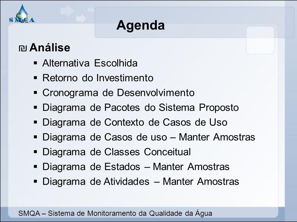 Agenda Análise Alternativa Escolhida Retorno do Investimento Cronograma de Desenvolvimento Diagrama de Pacotes do Sistema Proposto Diagrama de Context
