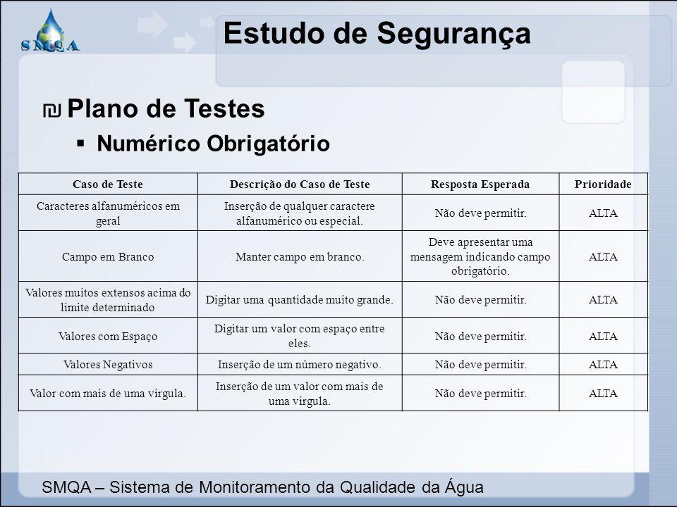 Estudo de Segurança SMQA – Sistema de Monitoramento da Qualidade da Água Plano de Testes Numérico Obrigatório Caso de TesteDescrição do Caso de TesteR