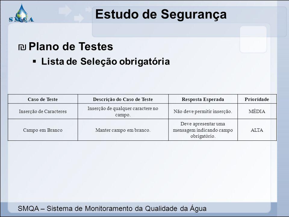 Estudo de Segurança SMQA – Sistema de Monitoramento da Qualidade da Água Plano de Testes Lista de Seleção obrigatória Caso de TesteDescrição do Caso d