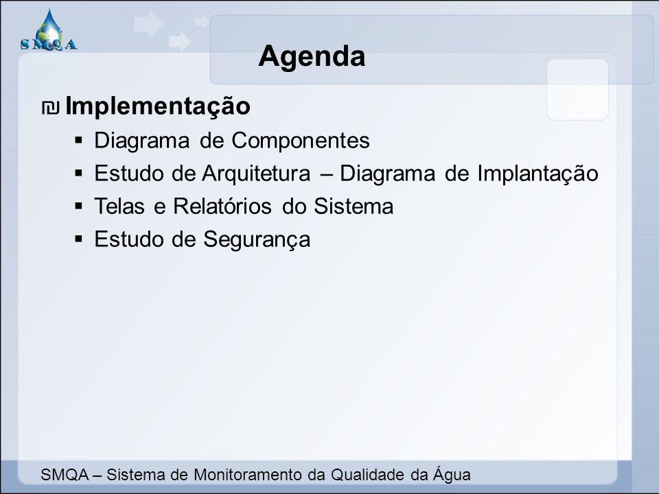 Agenda Implementação Diagrama de Componentes Estudo de Arquitetura – Diagrama de Implantação Telas e Relatórios do Sistema Estudo de Segurança SMQA –