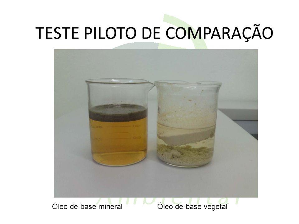 Óleo de base mineralÓleo de base vegetal