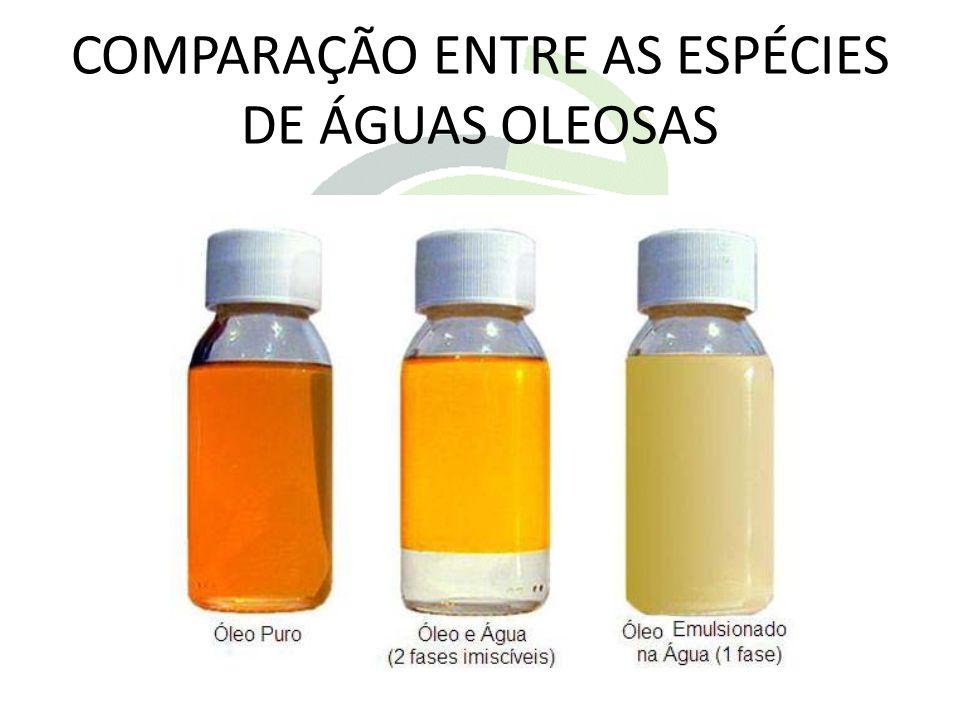 COMPARAÇÃO ENTRE AS ESPÉCIES DE ÁGUAS OLEOSAS