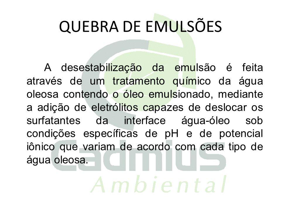 QUEBRA DE EMULSÕES A desestabilização da emulsão é feita através de um tratamento químico da água oleosa contendo o óleo emulsionado, mediante a adiçã