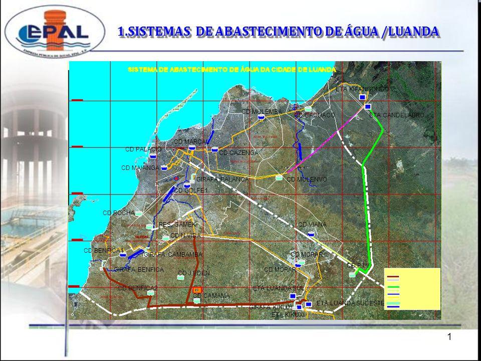 1 Representação do Sistema de Abastecimento de Água 1.SISTEMAS DE ABASTECIMENTO DE ÁGUA /LUANDA 1.SISTEMAS DE ABASTECIMENTO DE ÁGUA /LUANDA CD PALACIO