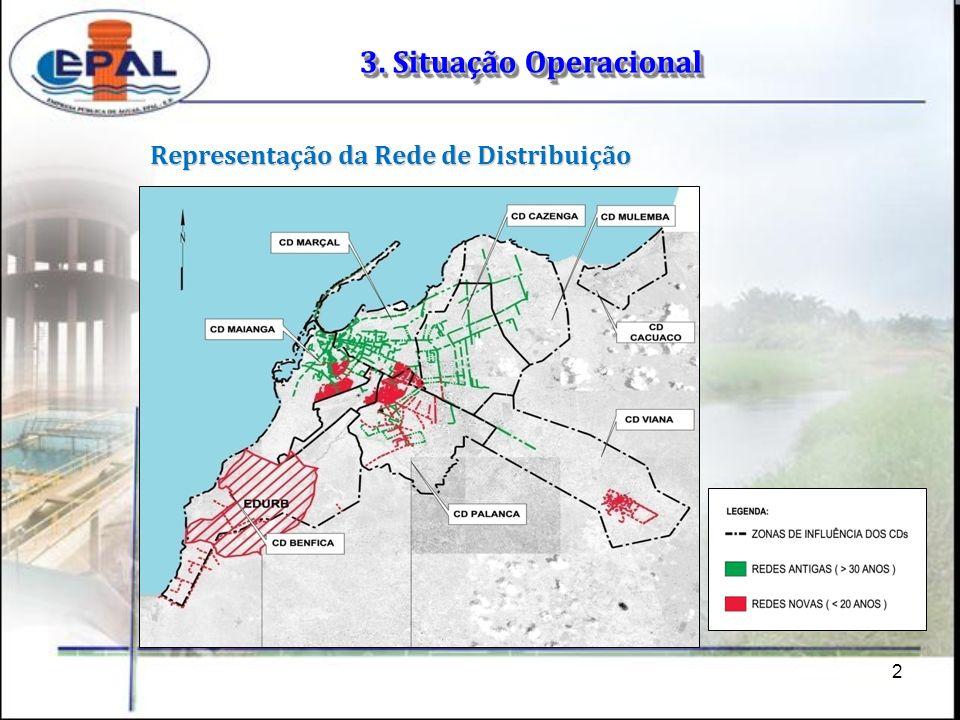 2 3. Situação Operacional Representação da Rede de Distribuição