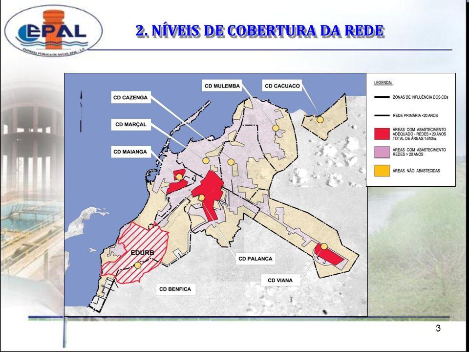 3 2. NÍVEIS DE COBERTURA DA REDE