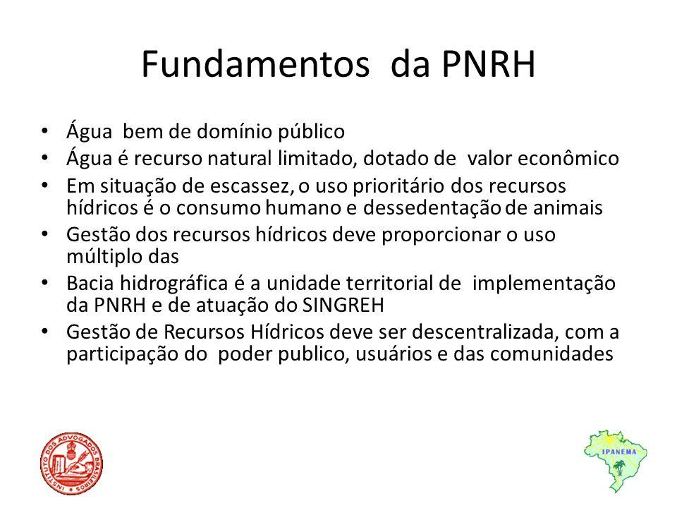 Fundamentos da PNRH Água bem de domínio público Água é recurso natural limitado, dotado de valor econômico Em situação de escassez, o uso prioritário