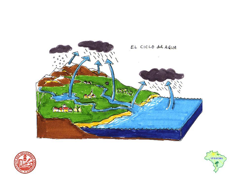 Recompensa sobre a geração de energia elétrica Assegurado aos Estados,Distrito Federal e Municípios a participação no resultado da exploração dos recursos hídricos Artigo 20 parágrafo 1º da CF 1988