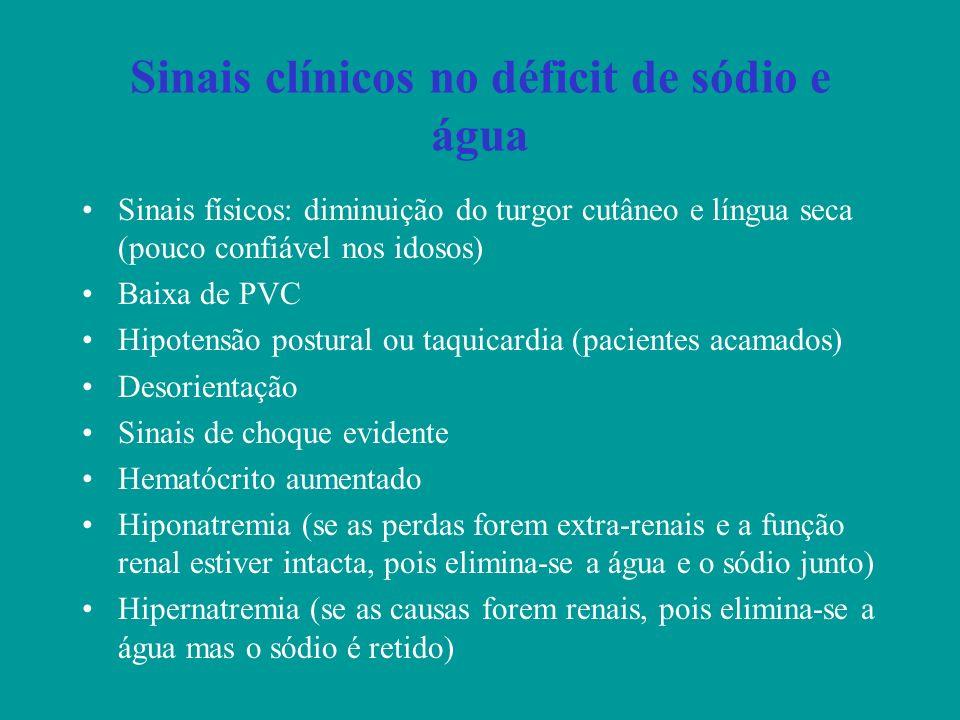 Sinais clínicos no déficit de sódio e água Sinais físicos: diminuição do turgor cutâneo e língua seca (pouco confiável nos idosos) Baixa de PVC Hipote