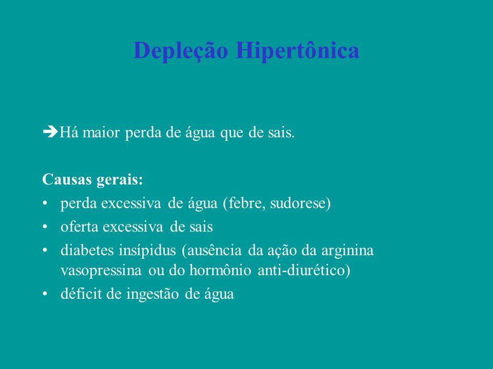 Depleção Hipertônica Há maior perda de água que de sais. Causas gerais: perda excessiva de água (febre, sudorese) oferta excessiva de sais diabetes in