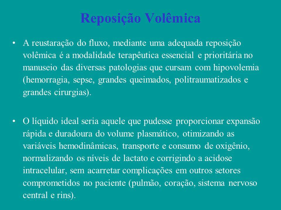 Reposição Volêmica A reustaração do fluxo, mediante uma adequada reposição volêmica é a modalidade terapêutica essencial e prioritária no manuseio das