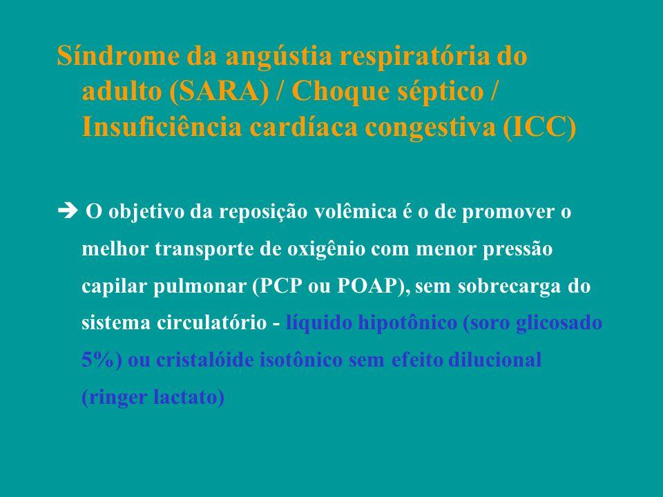 Síndrome da angústia respiratória do adulto (SARA) / Choque séptico / Insuficiência cardíaca congestiva (ICC) O objetivo da reposição volêmica é o de