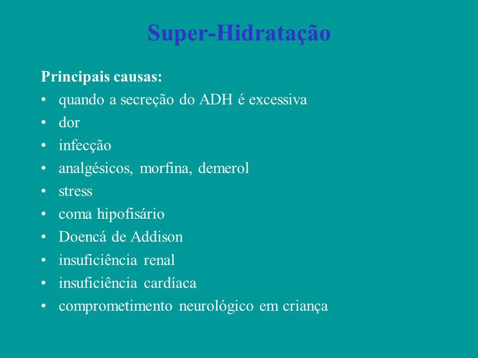 Super-Hidratação Principais causas: quando a secreção do ADH é excessiva dor infecção analgésicos, morfina, demerol stress coma hipofisário Doencá de