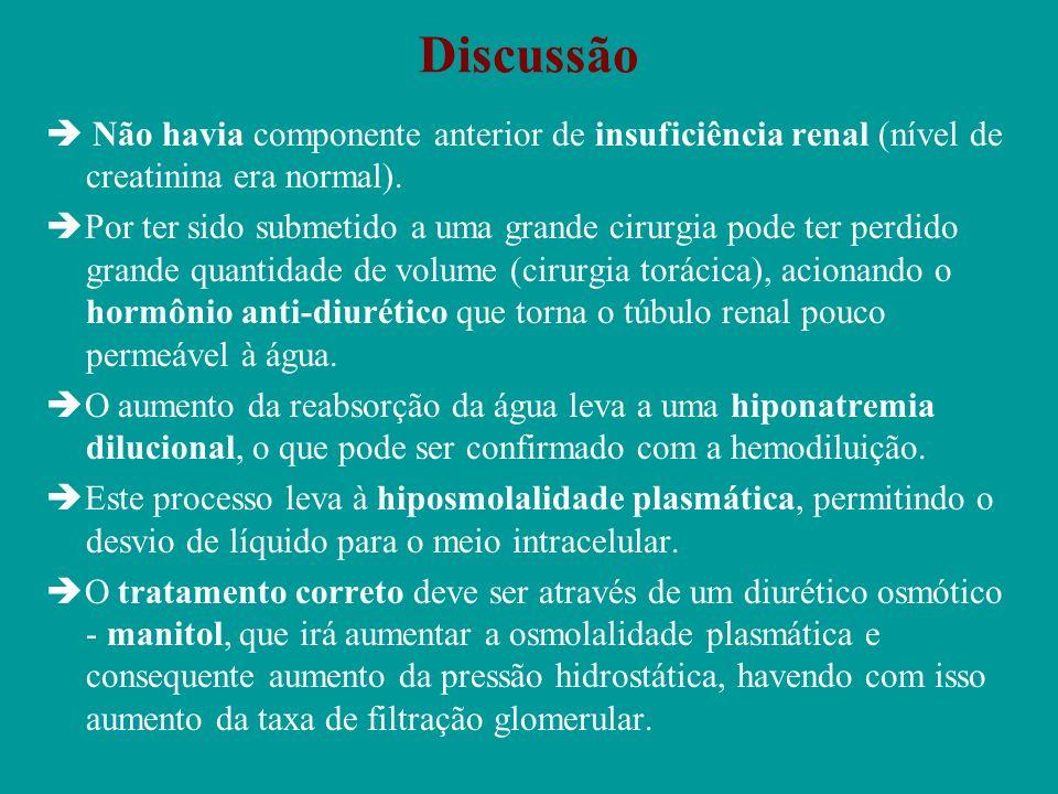 Discussão Não havia componente anterior de insuficiência renal (nível de creatinina era normal). Por ter sido submetido a uma grande cirurgia pode ter