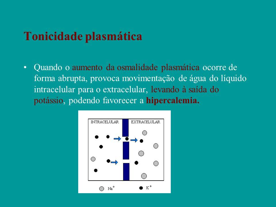 Tonicidade plasmática Quando o aumento da osmalidade plasmática ocorre de forma abrupta, provoca movimentação de água do líquido intracelular para o e