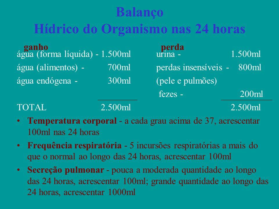Balanço Hídrico do Organismo nas 24 horas água (forma líquida) - 1.500mlurina - 1.500ml água (alimentos) - 700mlperdas insensíveis - 800ml água endóge