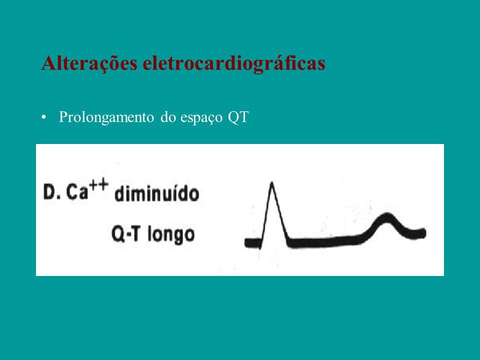 Alterações eletrocardiográficas Prolongamento do espaço QT