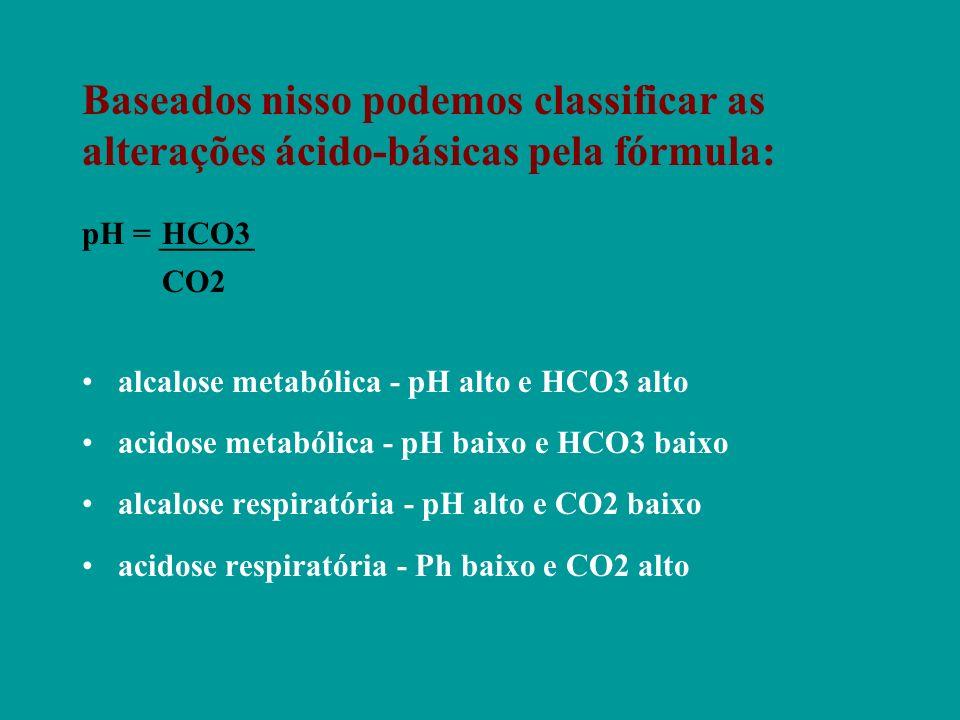 Baseados nisso podemos classificar as alterações ácido-básicas pela fórmula: pH = ______ alcalose metabólica - pH alto e HCO3 alto acidose metabólica